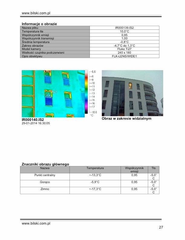 Raport IR Malz staw 083
